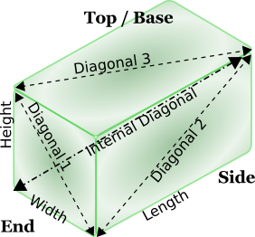 Diagram showing dimensions